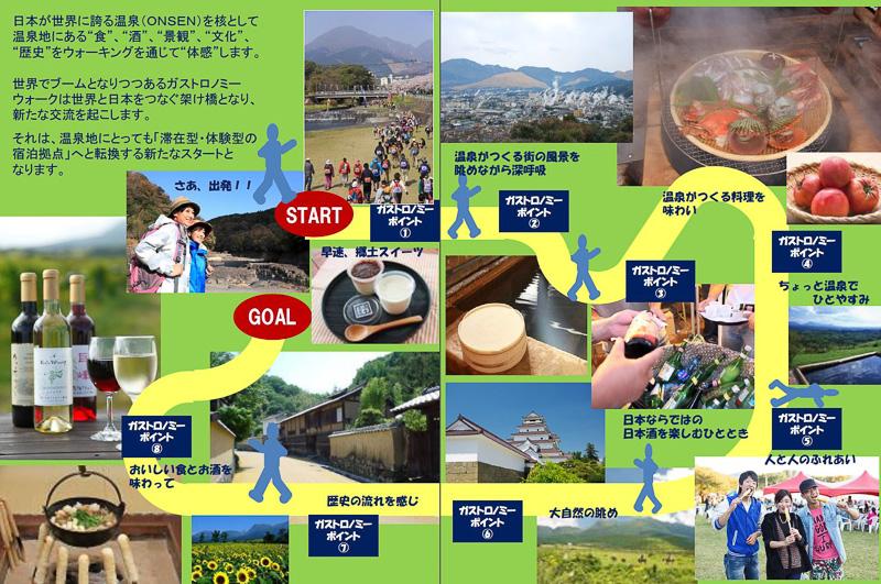 ONSEN・ガストロノミーウォーキングのイメージ。観光客にウォーキングしながら地域の食や酒、文化に触れてもらうことで、地域交流や経済の活性化を狙う