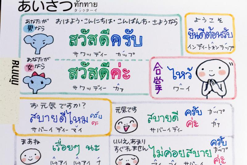 旅の指さし会話帳は日常会話から通貨まで詳しく解説されており、タイ語も併記されているのでコミュニケーションツールとして役立つ