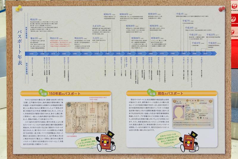 パスポートの歴史や、パスポート発券数のデータ。後述の記念品として配布されたパンフレットに同様の内容が記載されていた