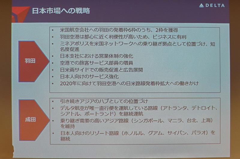 日本市場での戦略