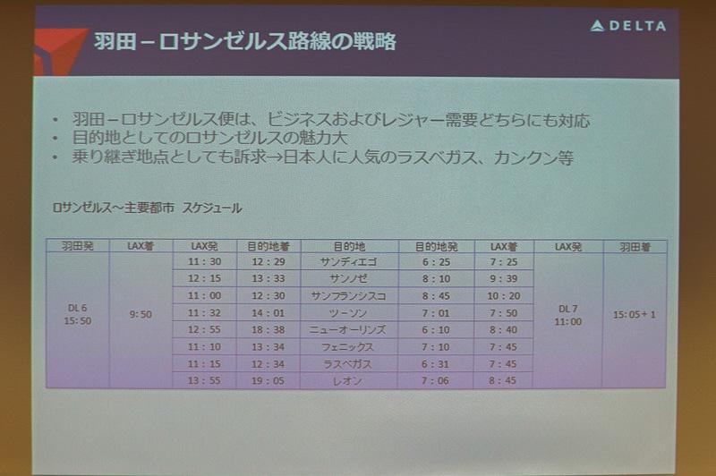 羽田~ロサンゼルス便の戦略