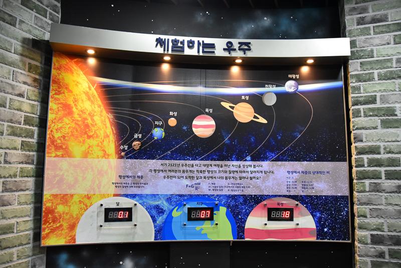 宇宙について学ぶために社会科見学などで学生が訪れるスポットとなっている