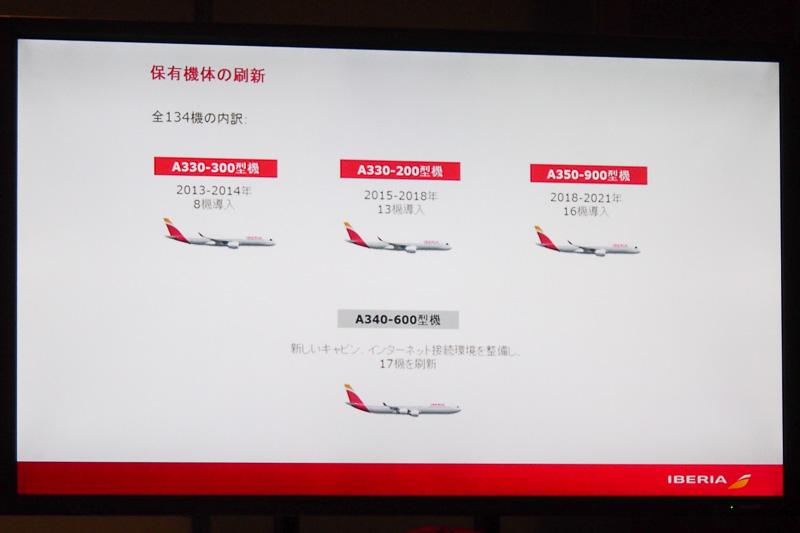 イベリア航空の保有機体。日本向けはエアバス A330-200型機を使う。10月19日に成田への到着した初便のみエアバス A340-600型機を使用