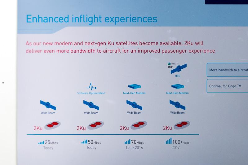 2Kuでは航空機のシステム最適化のみで70Mbpsへ。HTSやXTSの利用が始まれば最大300Mbpsまで速度を向上させられる見込み