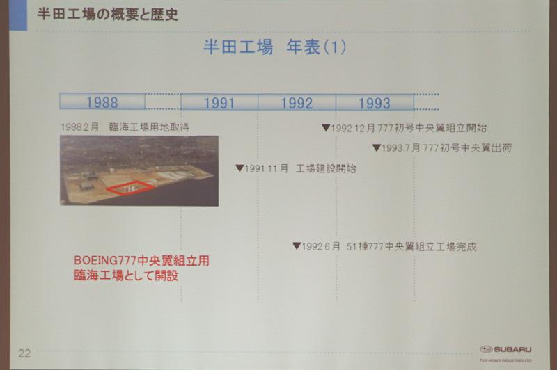 半田工場の歴史