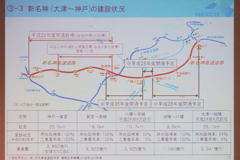 新名神高速道路の建設状況