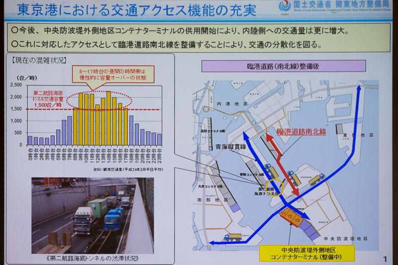 東京港臨港道路南北線の背景にある東京港における道路混雑の状況
