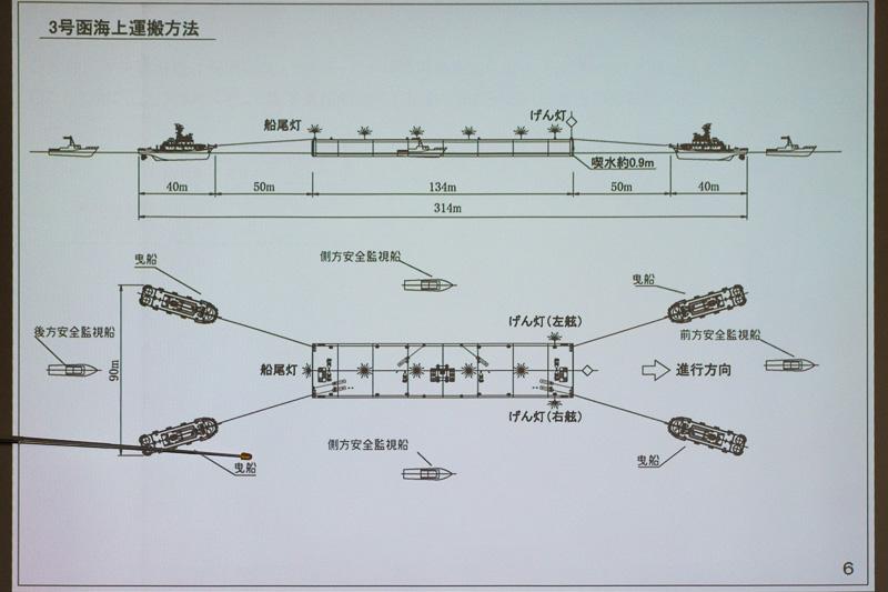 この日の3号函の曳航方法。4隻の曳船と、4隻の安全監視船による船団が組まれた