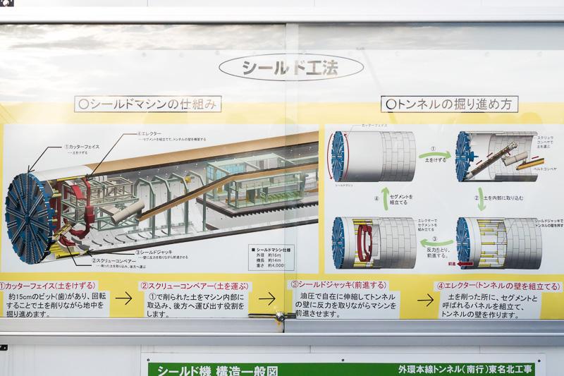 シールド工法の解説。シールドマシンがトンネルを構成するセグメントを利用しながら効率よく掘り進む