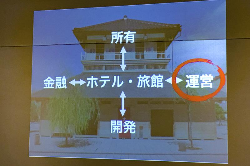 星野リゾートは宿泊施設の所有を切り離し、運営に特化したことで成長したという