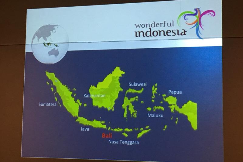 バリ島はインドネシアのほぼ中央に位置する