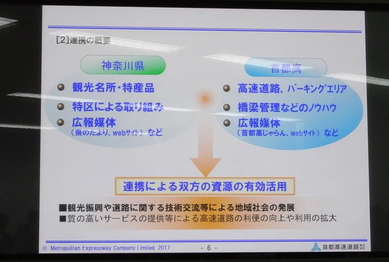 神奈川県との包括的連携協定の締結