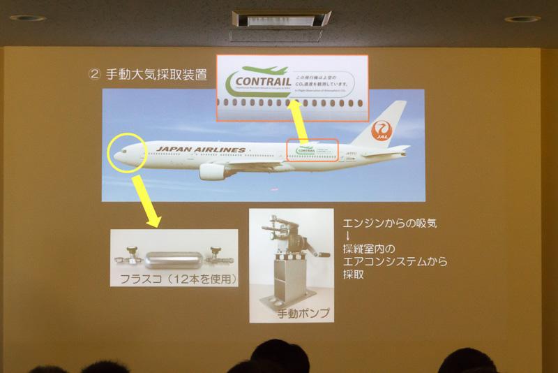 二酸化炭素の濃度を連続で測定する装置と大気をサンプリングする装置を飛行機に搭載。現在は装置を搭載した、ボーイング 777-200ER型機、777-300ER型機の合計10機で測定している