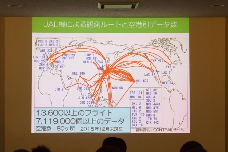 世界各地でデータを採取