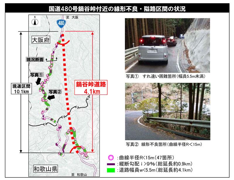 すれ違い困難な狭隘区間や、線形不良箇所の多い区間をトンネルでバイパスする