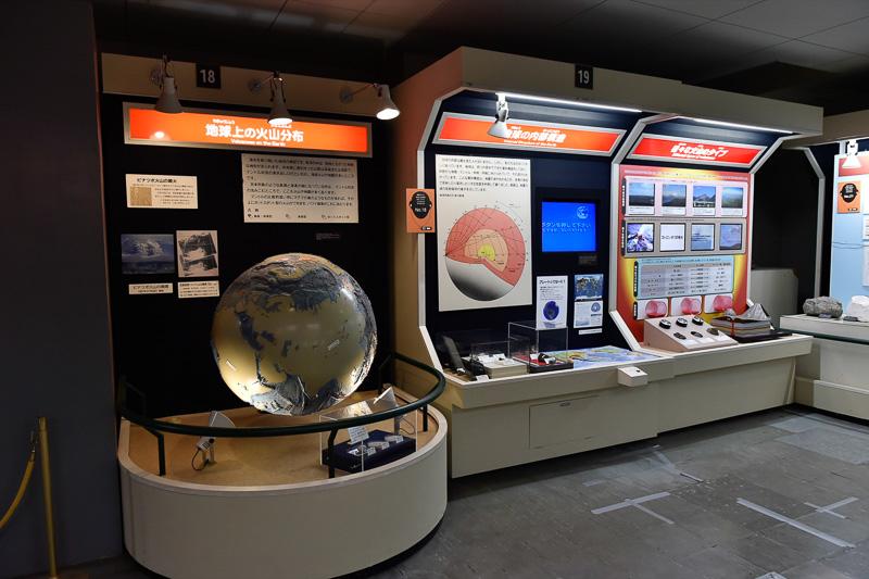 地球に分布している火山の説明ゾーン