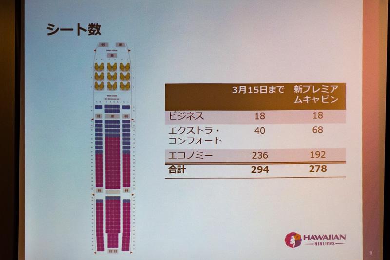 新客室の座席数とレイアウト