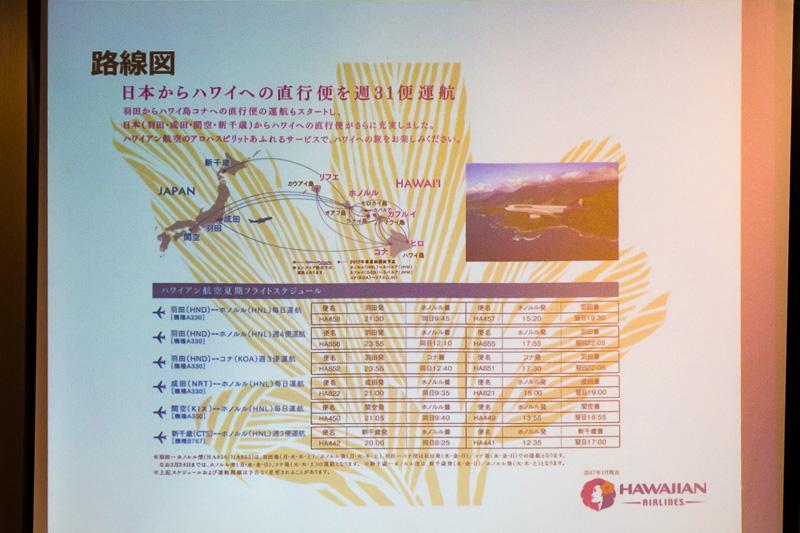 ハワイアン航空のネットワーク