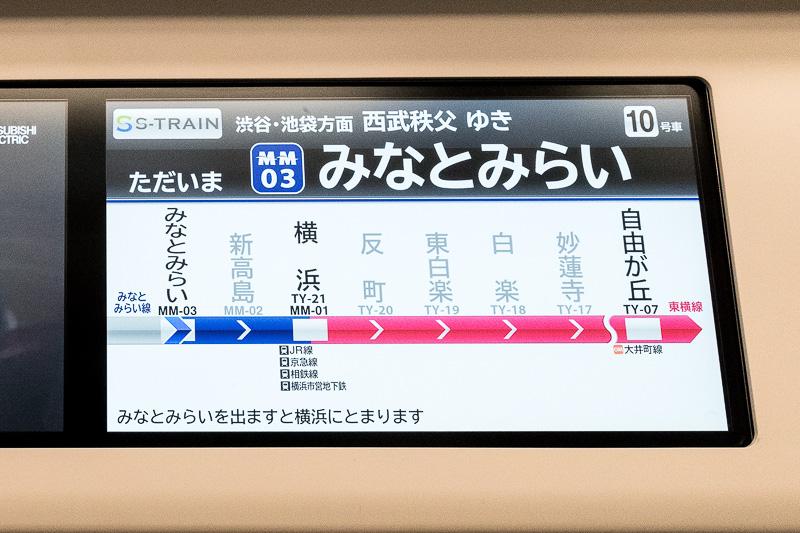 ドア上に設置されたSmileビジョンの表示(みなとみらい駅)