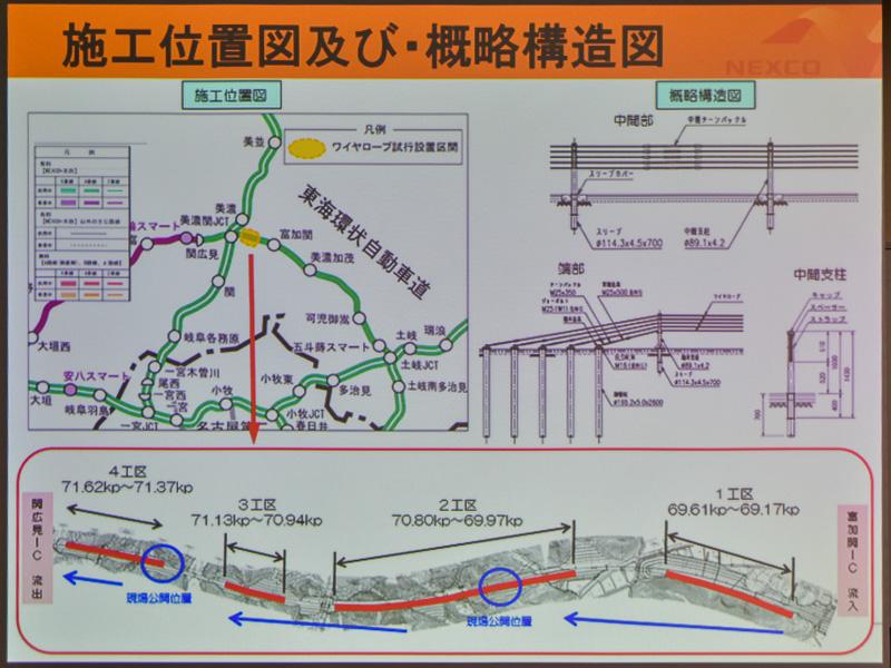 施工位置は、東海環状道の富加関ICから美濃関JCTまでの土工区間の一部。ワイヤロープ式防護柵はガイドライン案に従って設置する