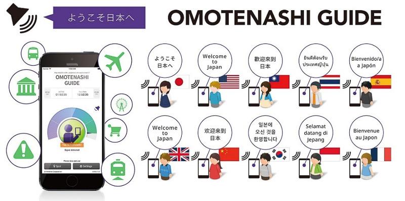 ANAは、ヤマハが開発した音のユニバーサルデザイン化支援システム「おもてなしガイド」を使った実証実験を、成田国際空港と関西国際空港で実施する