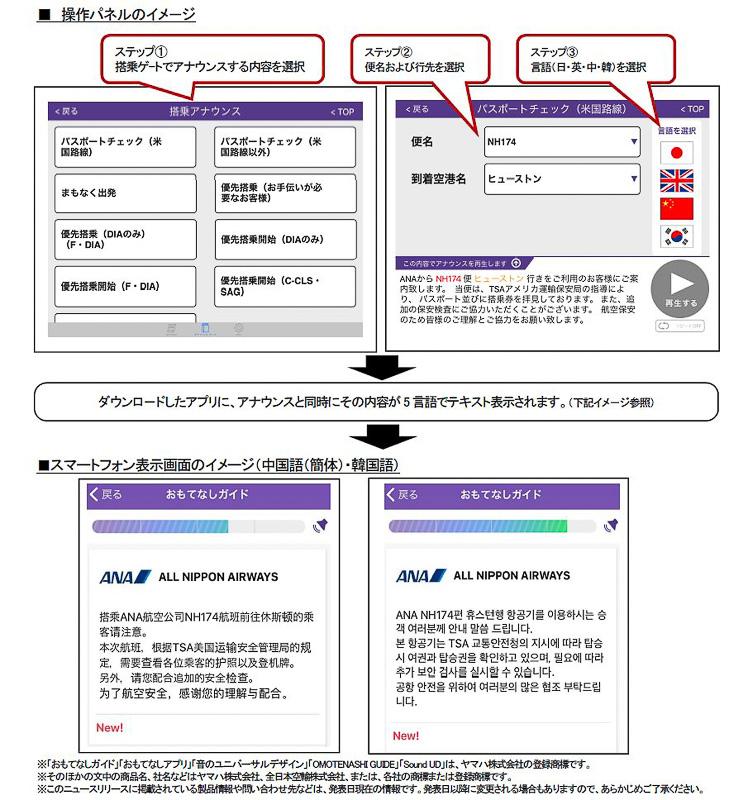 「おもてなしガイド」の施設側の設定と、利用者側のスマートフォンでの表示イメージ