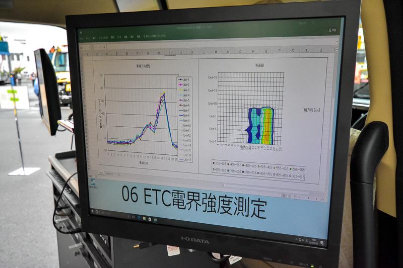 車内にはいくつものモニターが設置され、リアルタイムに測定結果を確認できる