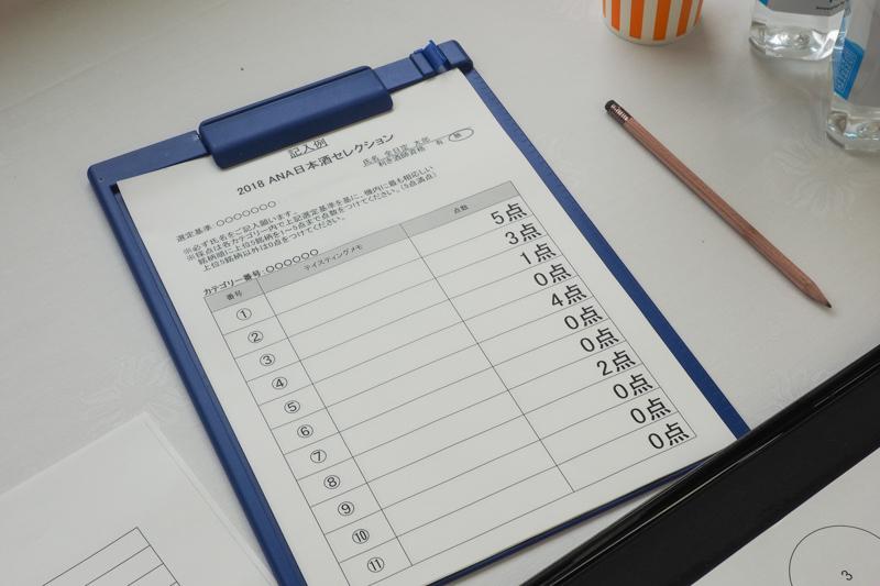 選定会の採点用紙の見本。上位5銘柄に5~1点の点数を付けるほか、コメントを記載する