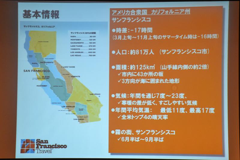 サンフランシスコの基本情報