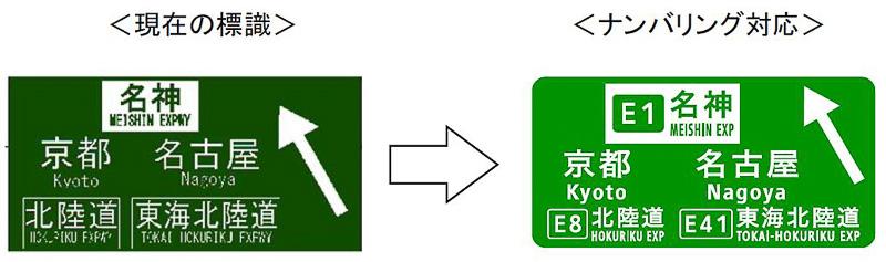 高速道路ナンバリング標識