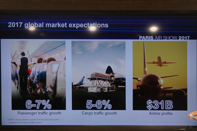 2017年のグローバル市場の予測