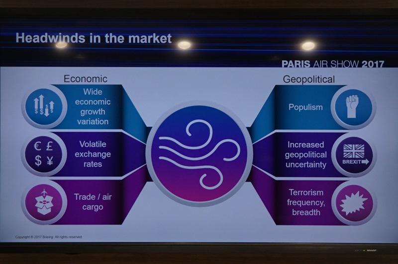 市場における課題