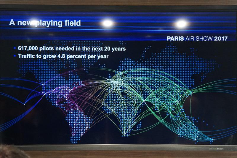 62万人のパイロットが新たに必要になる