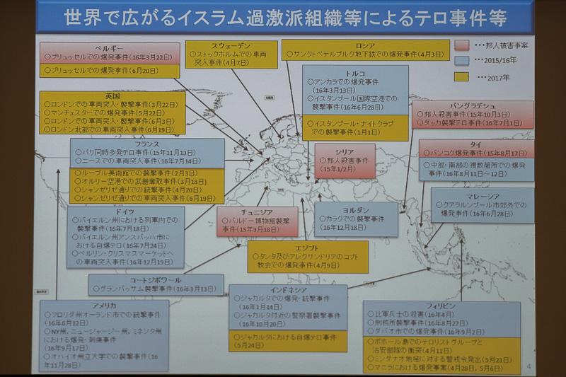 海外旅行におけるリスクを紹介するスライド