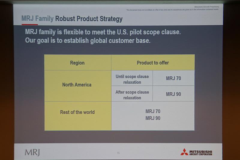 米国では現行のスコープ・クローズが続く間はMRJ70で対応
