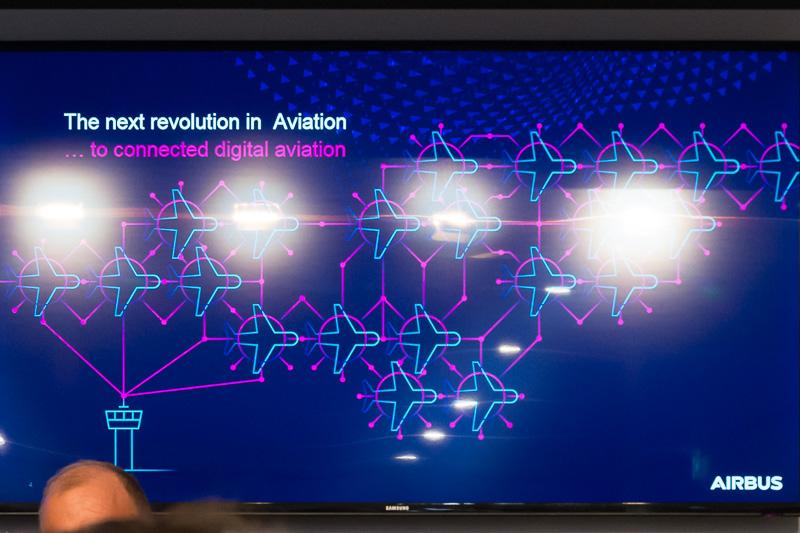 航空機間でそれらのデータを活用できるようするコネクテッド・デジタル・アビエーションの実現を目指す