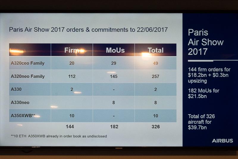 パリ航空ショー2017で発表されたエアバスの受注状況