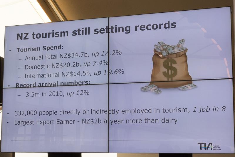 前年のニュージーランド観光は過去最高の来訪者数となった