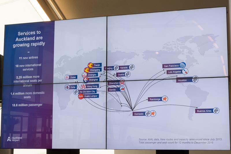 オークランド国際空港の現状