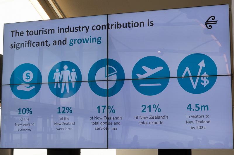 ニュージーランド観光の状況をまとめたスライド