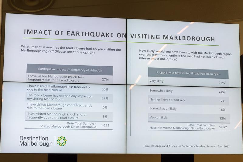 マールボロに対する大地震への影響に関するアンケート結果