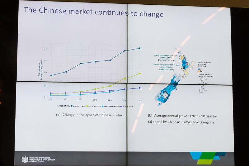 中国市場の今後の変化予想