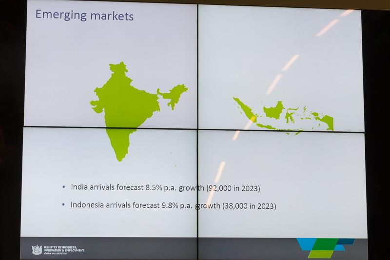 開発市場としてインドとインドネシアを挙げる