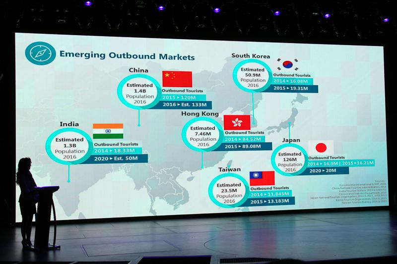 各国の海外旅行者数、今後の予想。まだまだ伸びる中国の規模と急激に増えるインドに注目。日本は人口に比べて海外への渡航者はそれほど多くない