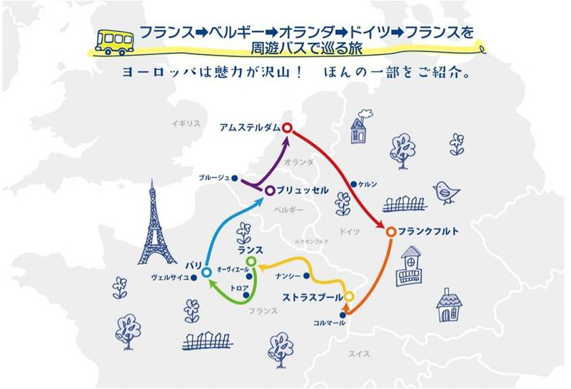 H.I.S.とWILLERがヨーロッパ周遊バスツアーを提供開始