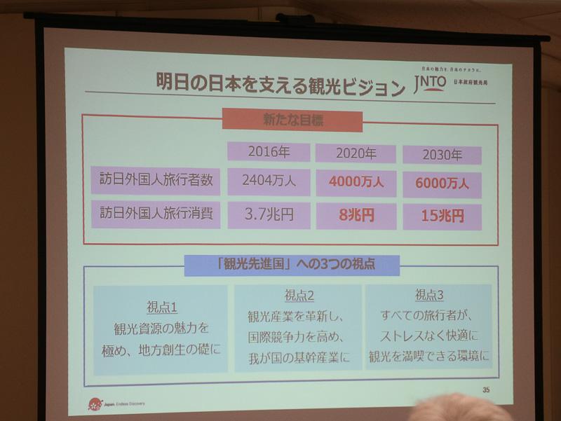 日本政府観光局 広瀬正彦氏のプレゼンテーション資料