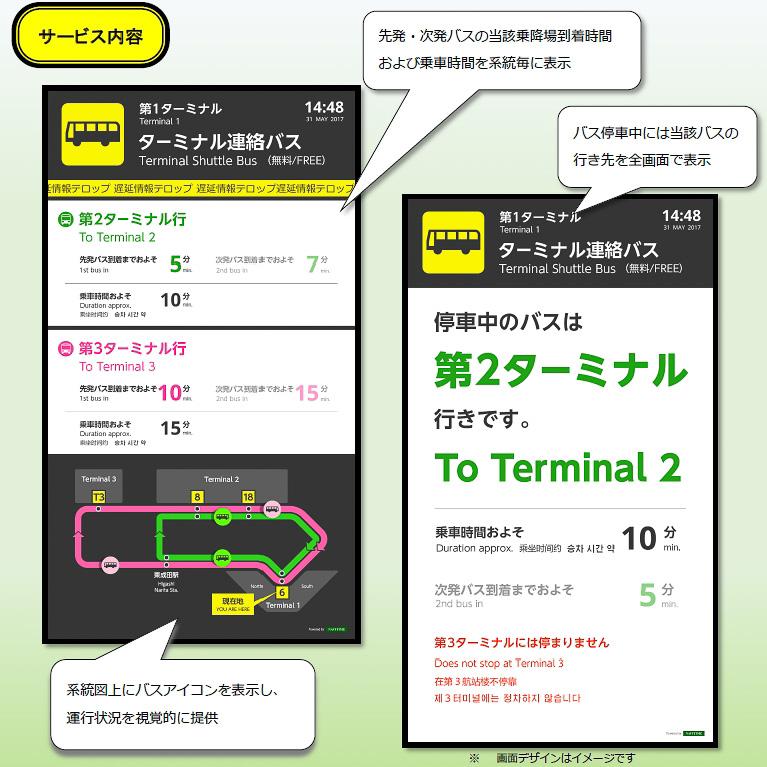 成田空港はターミナル間連絡バスの乗降所にデジタルサイネージを設置する