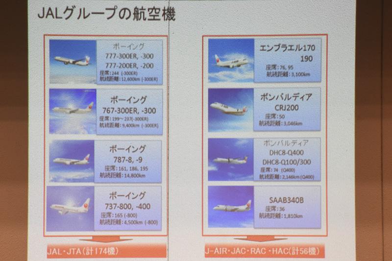 「このなかで一番大きい飛行機は?」の質問には「777-300ER!」と即答する子供も