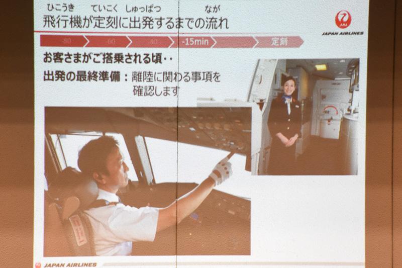 出発15分前、搭乗が始まるとパイロットはコックピットで最終点検を実施