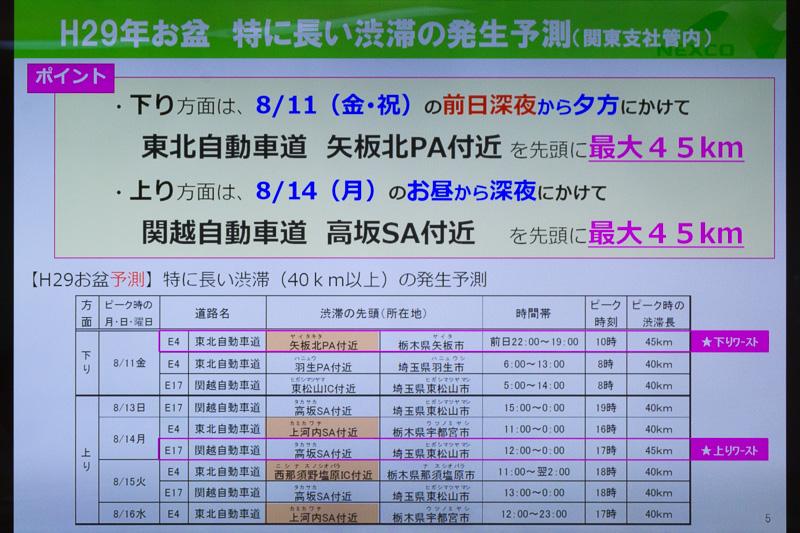 関東支社管内の長い渋滞の情報